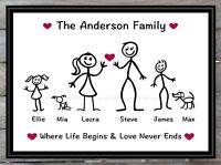 Family Tree Personalised Word Art Print Gift For Mum Dad Nanny Xmas Present