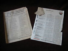 1969 Indy 500 Starting Lineup and Position Sheets