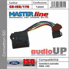 Connettore radio ORIGINALE->ISO altoparlanti+alim. FORD Focus dal 2005 al 2011.