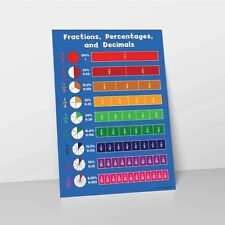 FRACTION PERCENTAGES LEARN CHILDRENS REVISION POSTER WALL CHART DECIMALS CHILDS