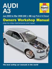 Audi Auto-Anleitungen Fans