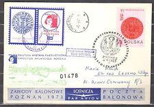 Poland 1973 - Balloon Post card - Balloon Stomil