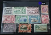 Mix Of World Stamps | Stamps | KM Coins