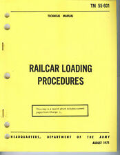 Railcar Loading Procedures (Guidance on how to load)