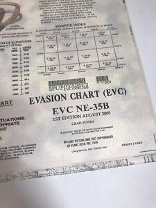 Pilot's Escape Map, Evasion Chart EVC NE-35B Chad Susan 2005