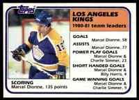 1981-82 TOPPS HOCKEY SET BREAK MARCEL DIONNE LOS ANGELES KINGS #54