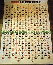 SUBBUTEO :  GRANDE POSTER a colori 70 x 100 cm delle squadre HW degli anni '70*