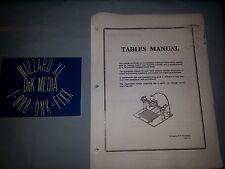 Dahlgren / Suregrave System 300 MB Manual