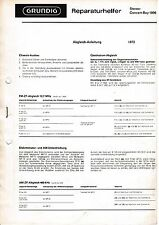 Service Manual-Istruzioni per Grundig Stereo CONCERT BOY 1000