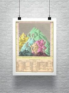 COMPARATIVE HEIGHTS MOUNTAINS OF WORLD MAP Rolled Canvas Giclee Print 24x30 in.