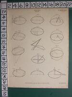 1809 Datato Antico Stampa ~Conics~ Eclipse Diagrammi