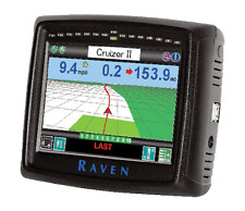 Antiglare Antifingerprint Screen Protector for Raven Cruizer II