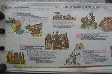Tableau Mural Geschichtsfries Chevalier Moyen Âge 139x50 Vintage Ages Carte