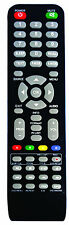 Universal TV Remote for VIVO, VIANO - No setup needed 100% replacement