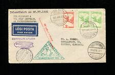 Zeppelin Sieger 113 1931 Island Flight Hungary Dispatch