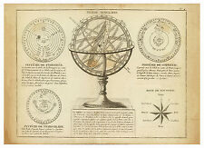 Astrolabe Solar System by Copernicus Brahe Ptolemy map Lattre Delamarche ca.1800