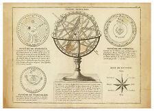 Astrolabe Solar System by Copernicus Brahe Ptolemy map Lattre Delamarche ca.1800