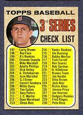 1968 Topps #192(B)  3rd Series Checklist (Unmarked) - Nm/Mt
