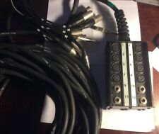 StageMASTER Audio Snake Cable With Pro Co 8 XLR, 4 RTS Channel 80'
