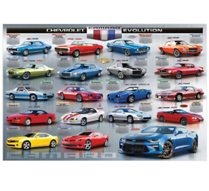 Chevrolet Camaro Evolution Wall Art Poster 1967-2017 Historic Sports Cars NEW