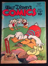 Walt Disney's Comics & Stories Vol.5 #9 Golden Age Comic 1945 Carl Barks Fr/G