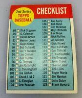1963 Topps # 102 Checklist 2nd Series Baseball Card Second