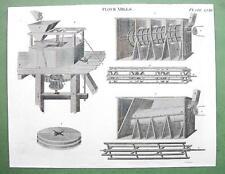 1816 TECHNOLOGY Print - FLOUR MILLS Stones