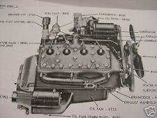 Ford V8 Flathead Engine & Axle Repair Manual 1937~1946 on CD in .pdf Format