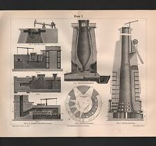 Lithografie 1889: Eisen I-III. Eisengießerei. Giesserei Koks-Hoch-Ofen Thoneisen