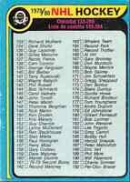 1979-80 O-Pee-Chee Checklist 133-264 Uer #237