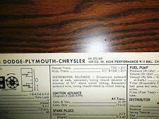 1971 Dodge Plymouth & Chrysler EIGHT HiPo 370HP 440 CI V8 4BBL Tune Up Chart