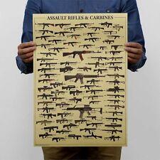 World Famous Gun Posters/Military Fans Vintage Poster/Kraft Paper