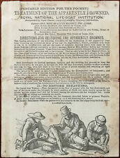 More details for treatment of the apparently drowned, royal national life-boat institution 1867