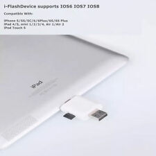 Card Reader & USB Host