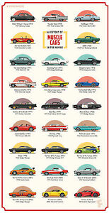 American Muscle Cars In The Movies Giant 1 Piece Poster - Huge 168cm x 86cm