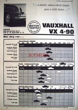 1964 Vauxhall 'VX 4-90' Car Auto Report Clipping (5-Sided Cutting)
