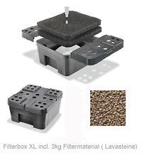 Filterbox XL Filter Teichfilter für Solarpumpe Teich Tauch Garten Pumpe Schwamm