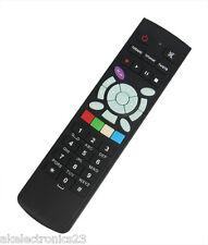 S V8 OPENBOX LIBERTVIEW F5S F5 V8S V9S F4S F4 V3 V5S S9 S10 Remote Control