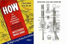 A Basic Manual of Mil. Small Arms 1943 (WWII All Country Manuals)