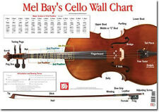 Cello Wall Chart by Martin Norgaard - Music Learning Materials Shipped Fast!