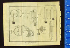 Machines - Moveable Pulleys - 1763 Pluche Copper-Plate Engraving