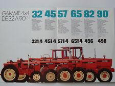 Prospectus   RENAULT    Tracteur  4X4  de 32 à 90 CH                    Non daté