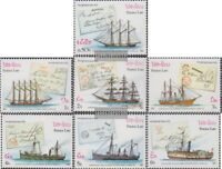 Laos 995-1001 (kompl.Ausg.) postfrisch 1987 Briefmarkenausstellung