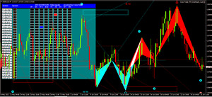 Forex Indicator Trading System Mt4 No repaint High Profitable Strategy + Scanner