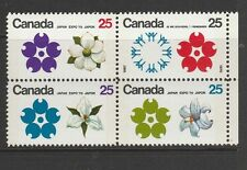 Block Canadian Stamps