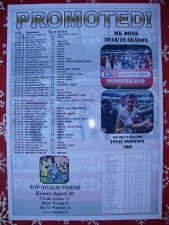 MK Dons League Two promotion 2019 - souvenir print