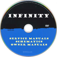 Infinity Service Manuals & Schematics- PDFs on DVD - Huge Collection Latest