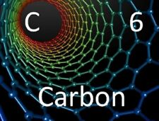 Colloidal Carbon