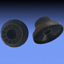 SPARSET 2 Aktivkohlefilter Kohle Filter für Dunstabzugshaube Teka GFH 73