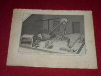 ENCYCLOPEDIE DIDEROT ARTS & METIERS / CUIVRE COULE / PLANCHE GRAVEE 18e